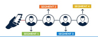 PushEngage Segmentation