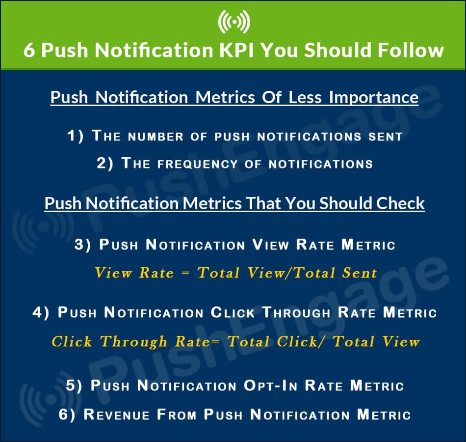 KPI For Push Notifications
