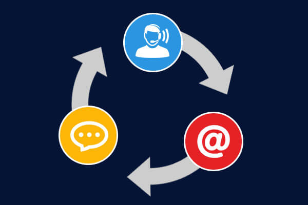 Customer Support Features to look for in Web Push Notification Service Provider