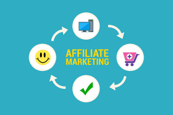 Affiliate Marketing to generate leads