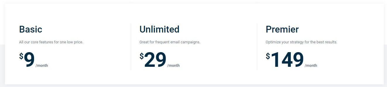Campaign Monitor pricing for e-commerce