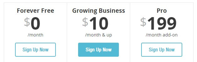 MailChimp pricing for e-commerce