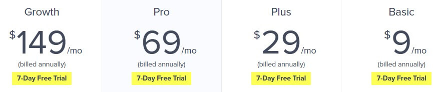 OptinMonster pricing for e-commerce