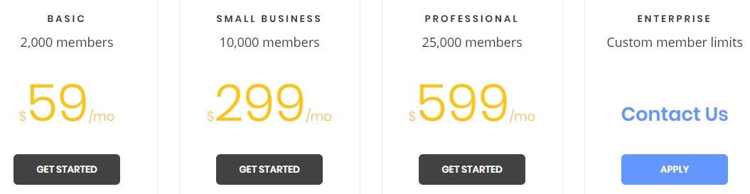 SmileIO pricing for e-commerce