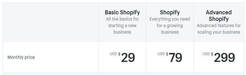 shopify tool pricing for e-commerce business
