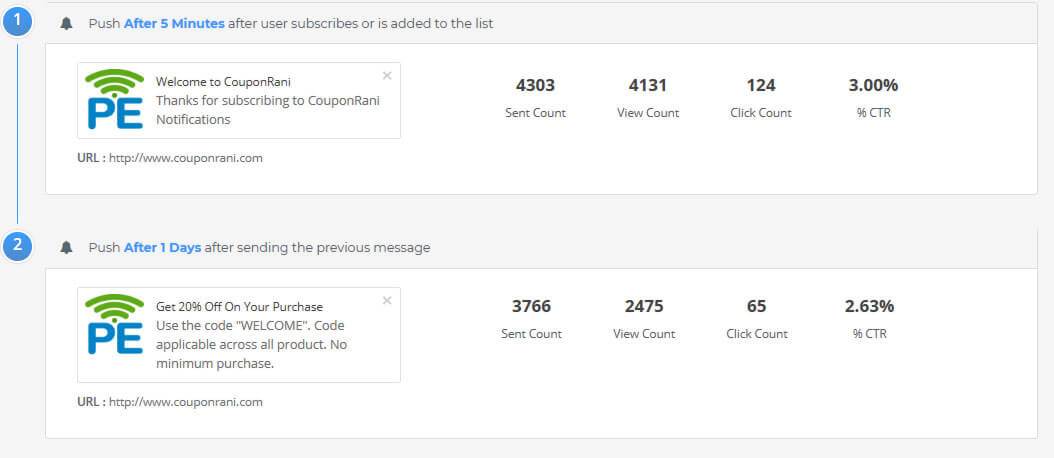 Drip Notification to improve Unsubscribe Rate