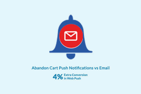 Bollywood Push Notification Offered 4%-Extra-Conversion as compared to Email