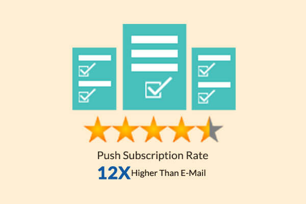 Ofertia Push Subscription Rate 12x Higher then EMail