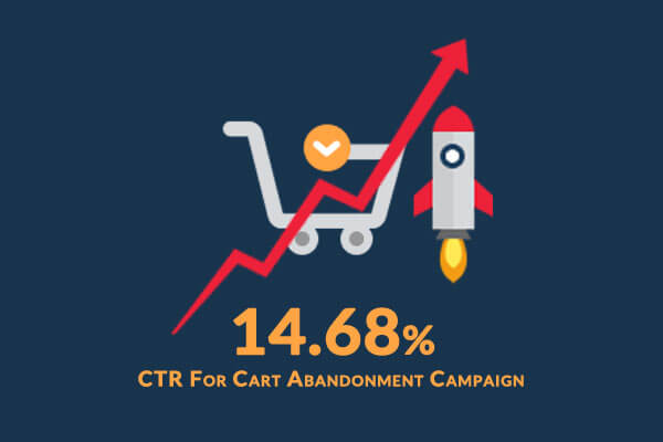SuperJeweler 14.68% CTR for Cart Abandonment Campaign