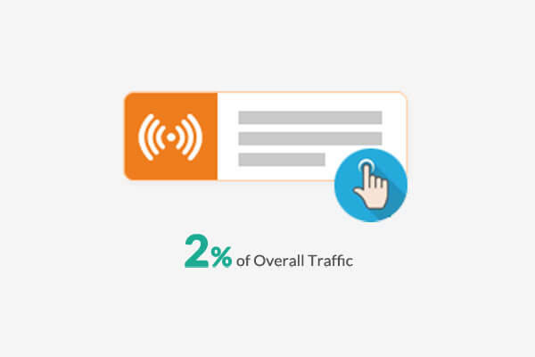 Vegis 2% of Overall Trafic From Push Notification