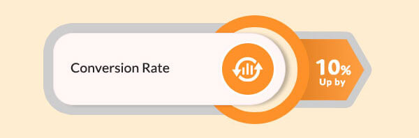 ShoutMeLoud Conversion Rate Increased Using Push Notification