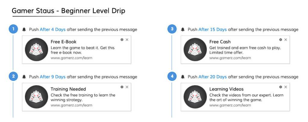 Gamer Beginner Level Drip playbook for gaming website