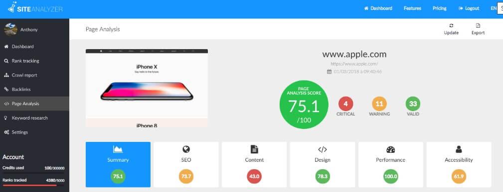 site analyzer content audit tool
