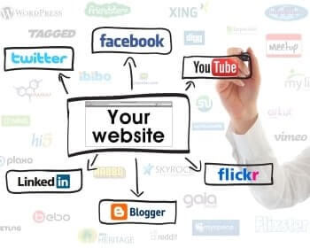 social media channels to promote blog