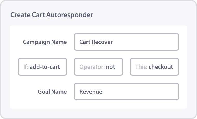 set triggers for browse abandonment